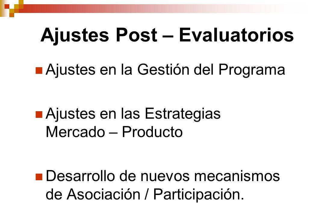 Ajustes Post – Evaluatorios