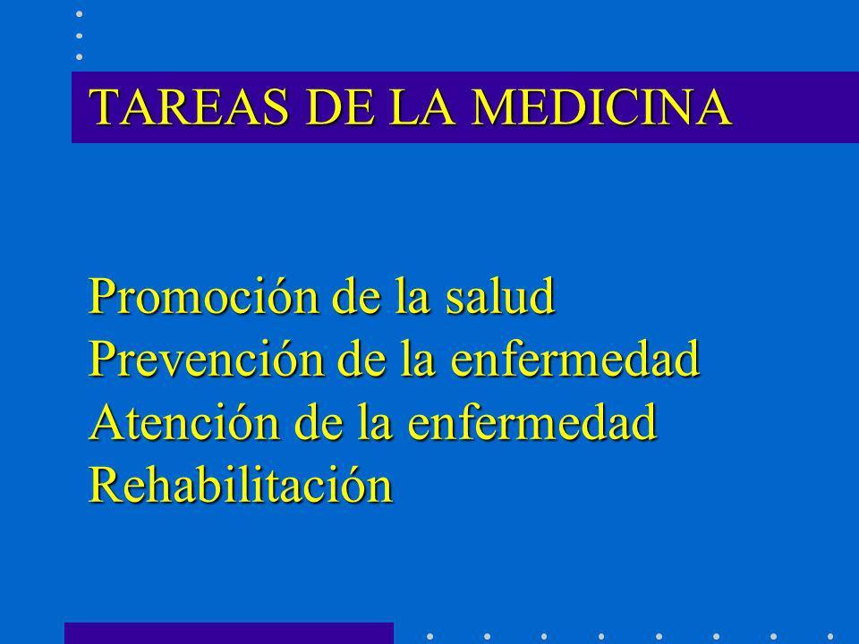 TAREAS DE LA MEDICINA Promoción de la salud Prevención de la enfermedad Atención de la enfermedad Rehabilitación