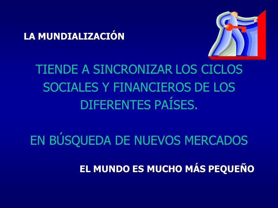 TIENDE A SINCRONIZAR LOS CICLOS SOCIALES Y FINANCIEROS DE LOS