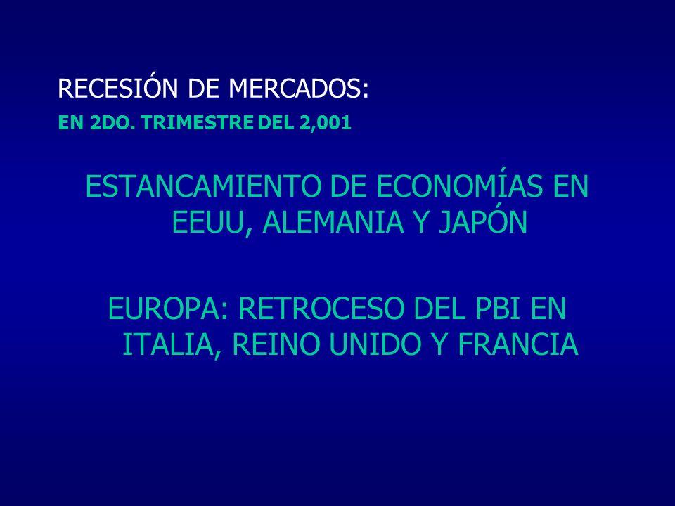 ESTANCAMIENTO DE ECONOMÍAS EN EEUU, ALEMANIA Y JAPÓN