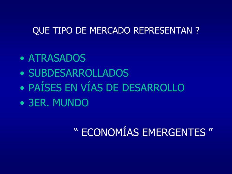 QUE TIPO DE MERCADO REPRESENTAN