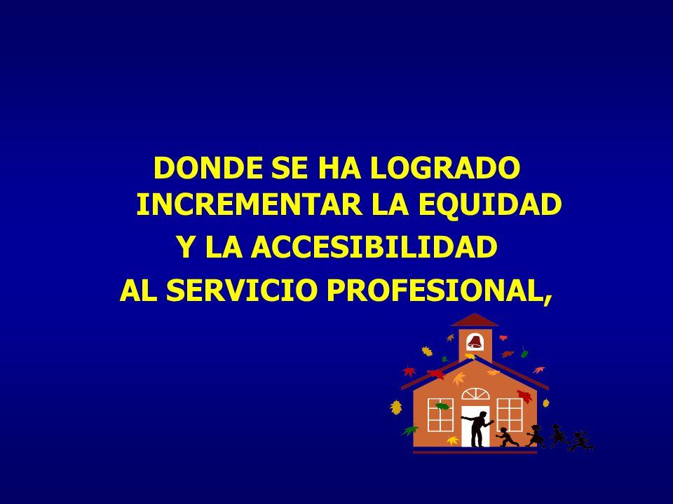 DONDE SE HA LOGRADO INCREMENTAR LA EQUIDAD AL SERVICIO PROFESIONAL,