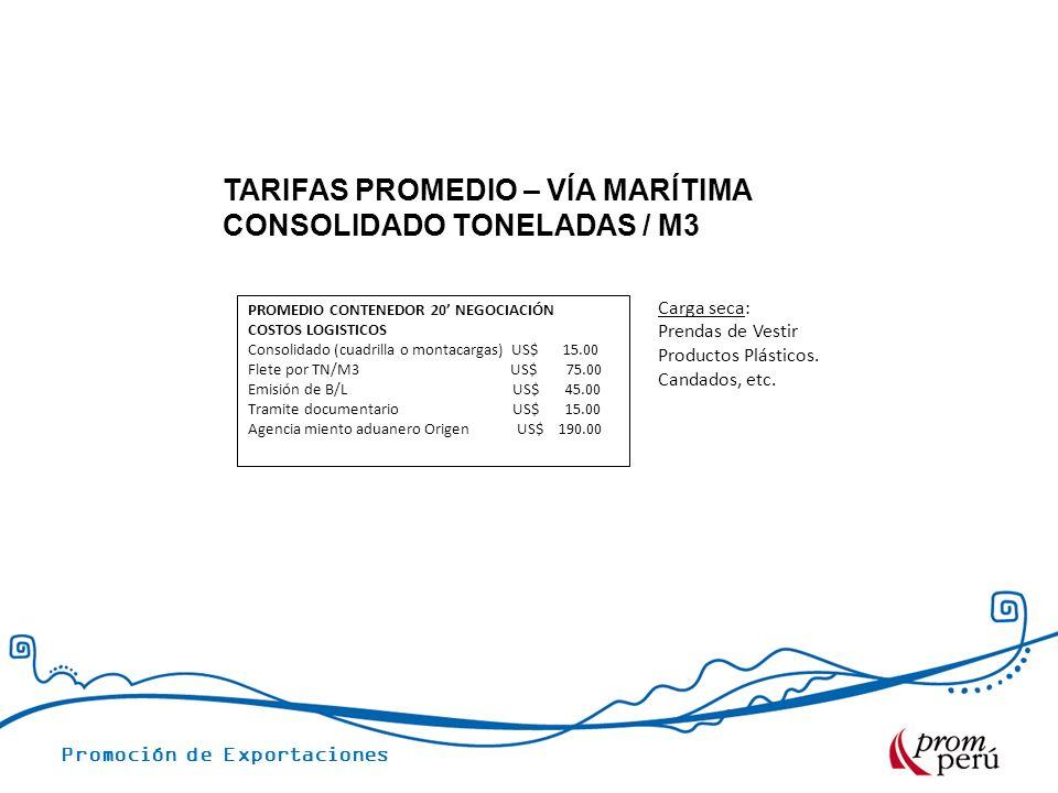 TARIFAS PROMEDIO – VÍA MARÍTIMA CONSOLIDADO TONELADAS / M3