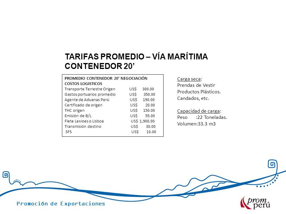 TARIFAS PROMEDIO – VÍA MARÍTIMA CONTENEDOR 20'