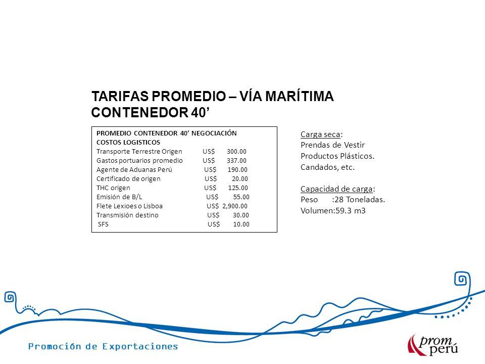 TARIFAS PROMEDIO – VÍA MARÍTIMA CONTENEDOR 40'
