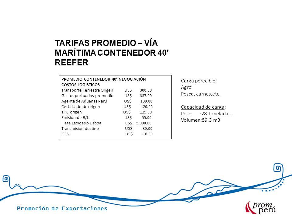 TARIFAS PROMEDIO – VÍA MARÍTIMA CONTENEDOR 40' REEFER