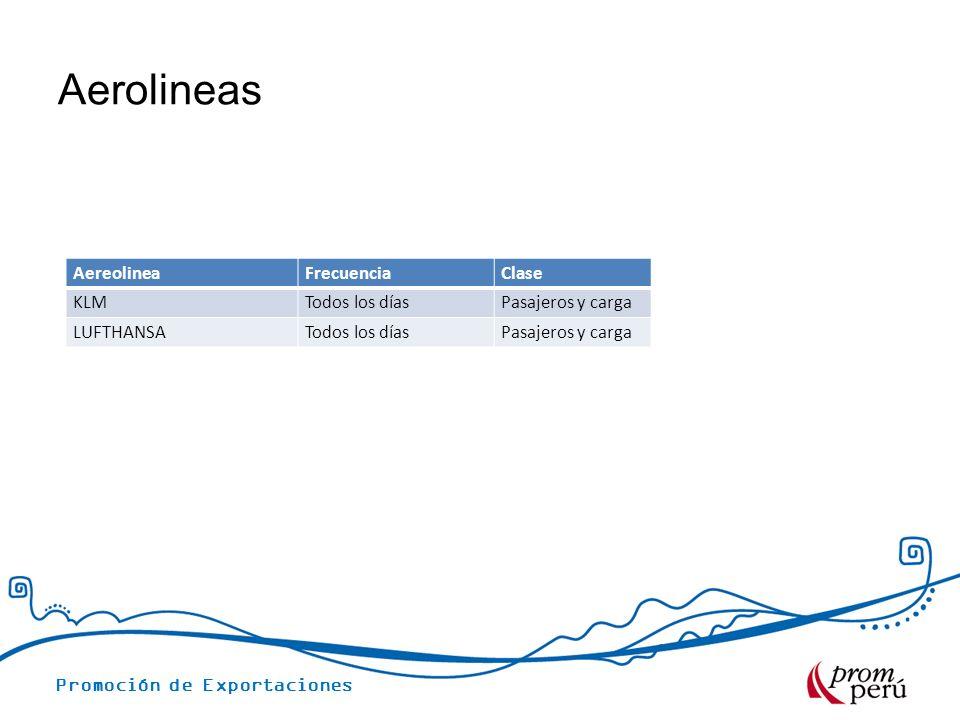 Aerolineas Aereolinea Frecuencia Clase KLM Todos los días