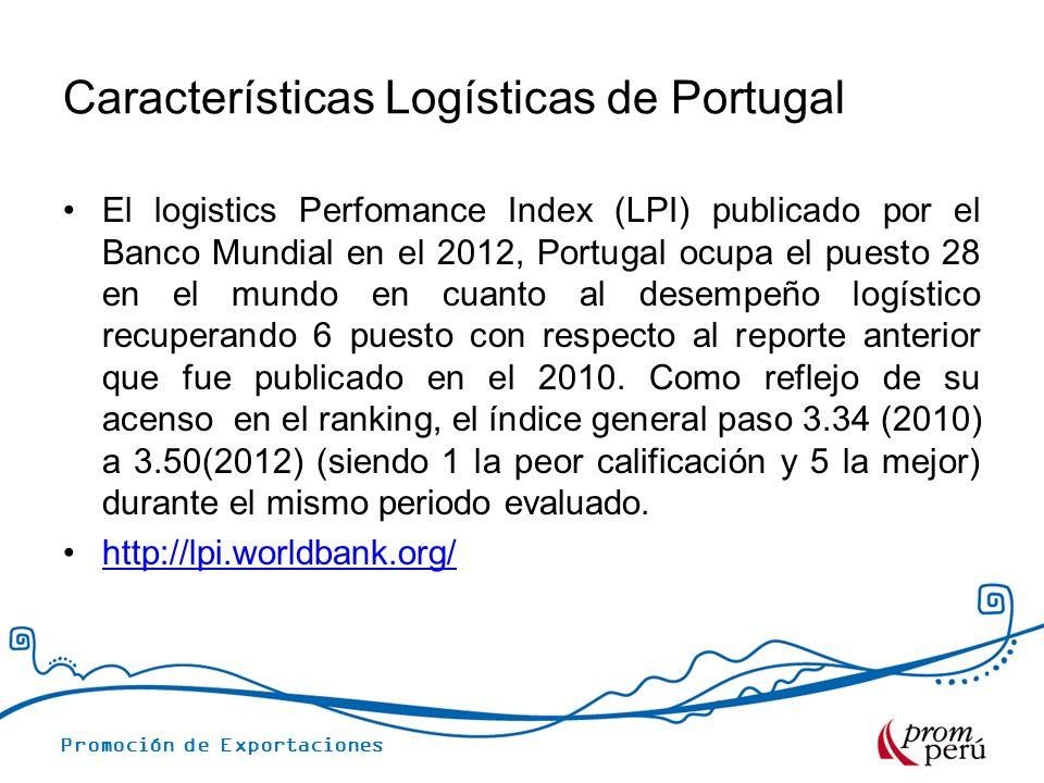 Características Logísticas de Portugal