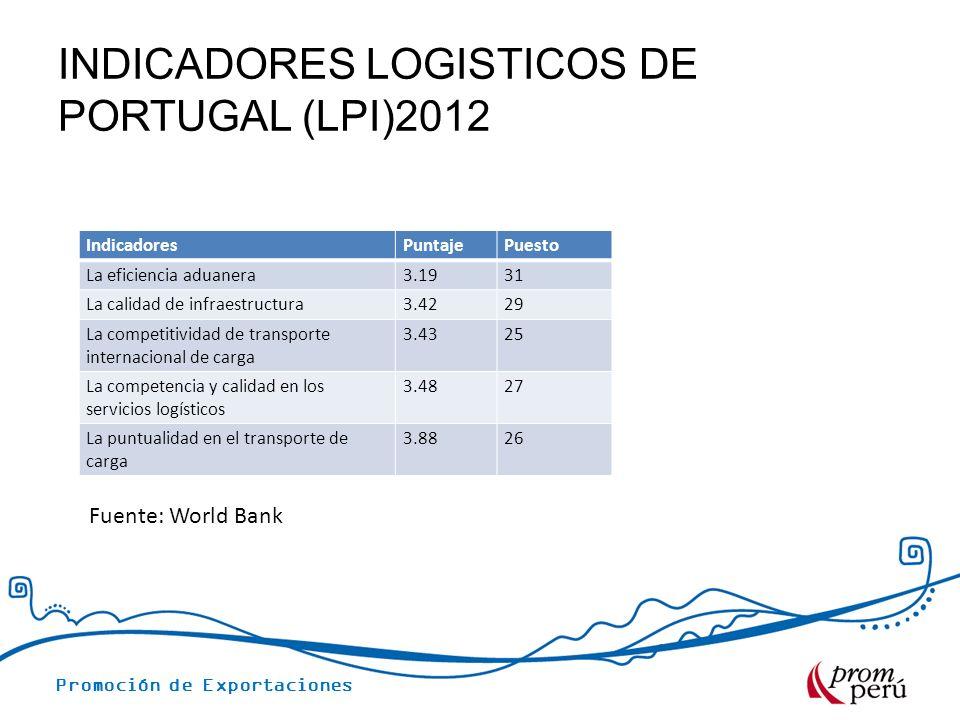 INDICADORES LOGISTICOS DE PORTUGAL (LPI)2012