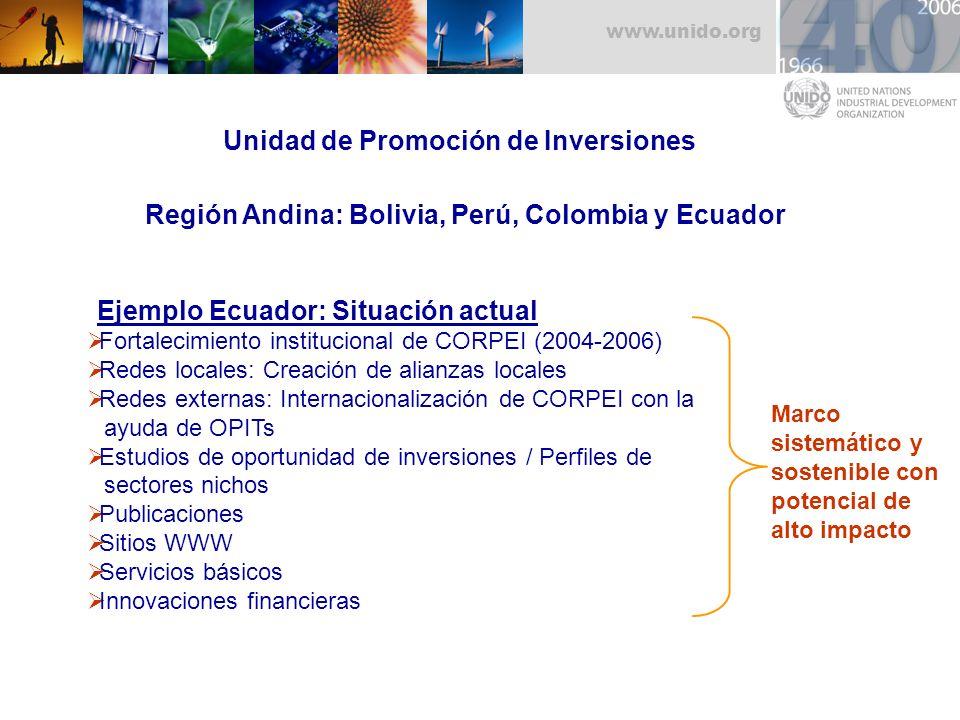 Unidad de Promoción de Inversiones