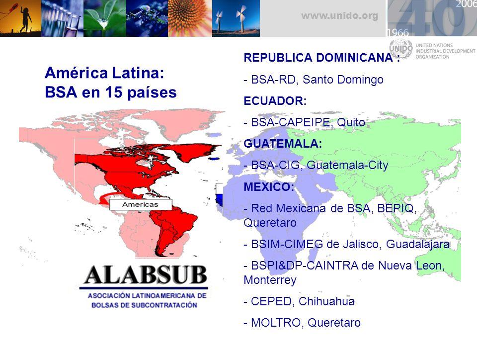 América Latina: BSA en 15 países REPUBLICA DOMINICANA :