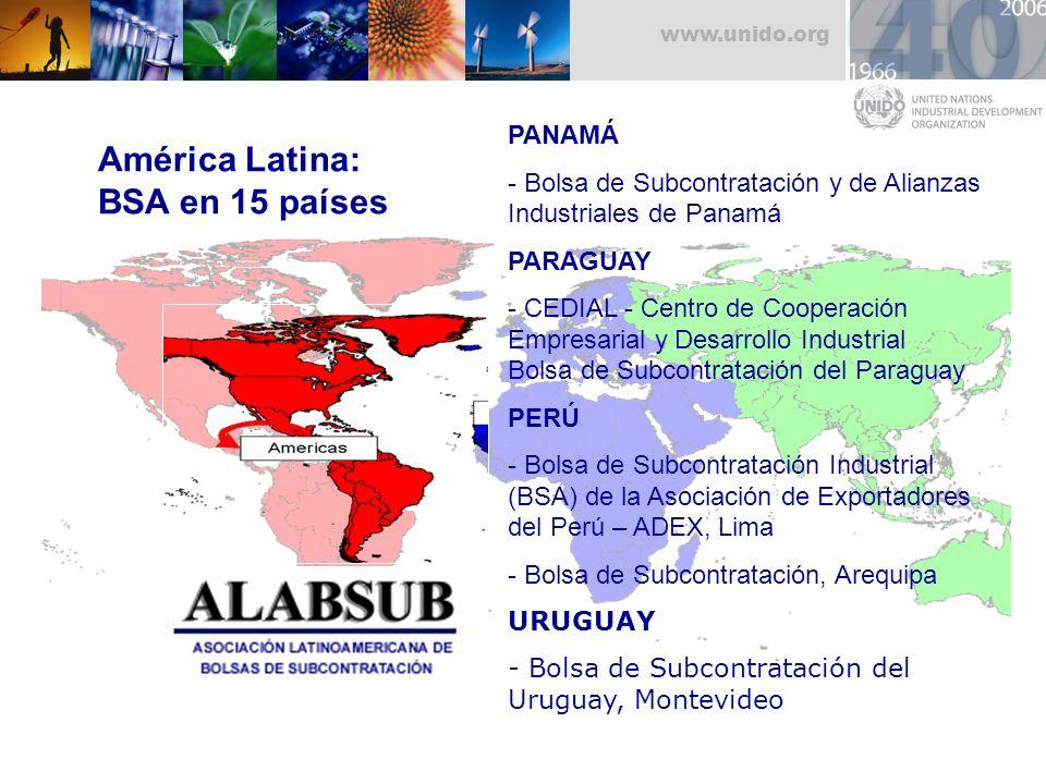 América Latina: BSA en 15 países PANAMÁ
