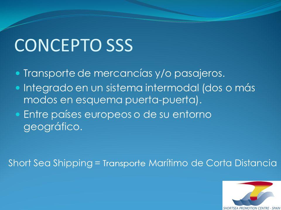 CONCEPTO SSS Transporte de mercancías y/o pasajeros.