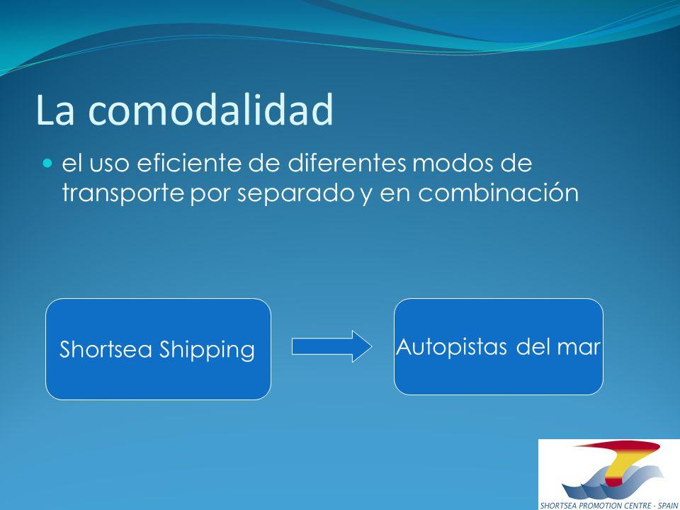 La comodalidad el uso eficiente de diferentes modos de transporte por separado y en combinación. Shortsea Shipping.