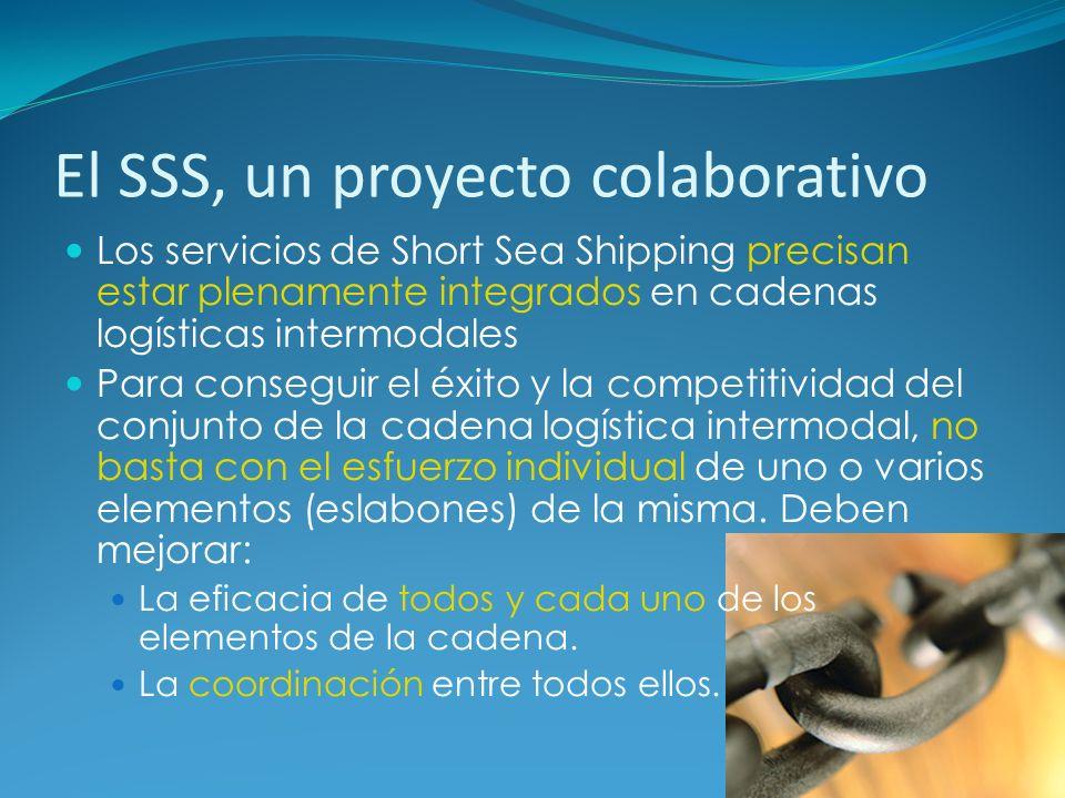 El SSS, un proyecto colaborativo