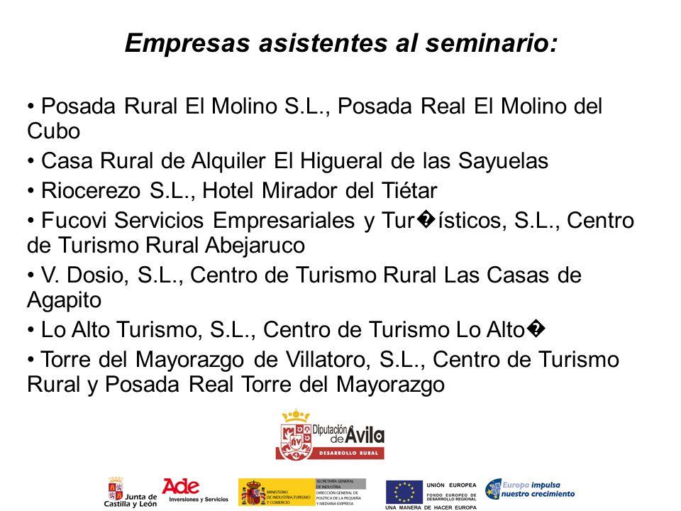 Empresas asistentes al seminario:
