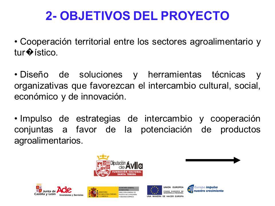 2- OBJETIVOS DEL PROYECTO