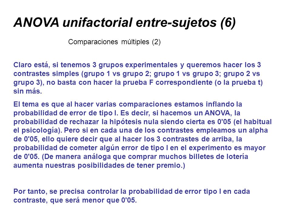 ANOVA unifactorial entre-sujetos (6)