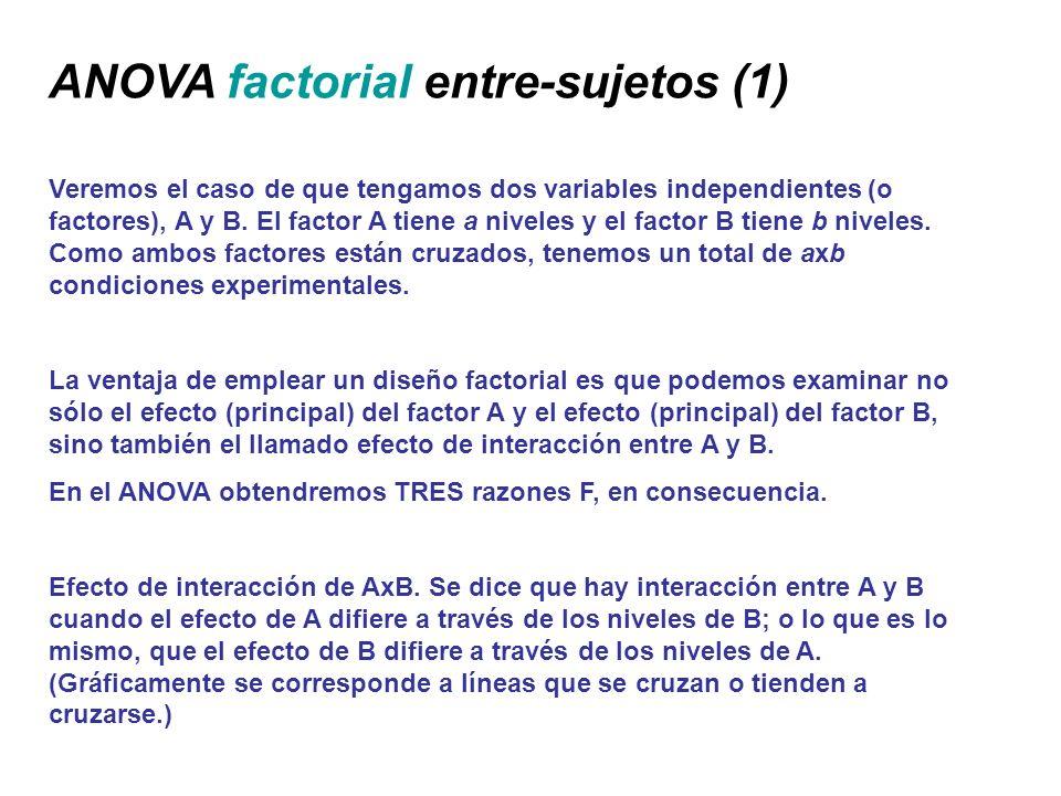 ANOVA factorial entre-sujetos (1)