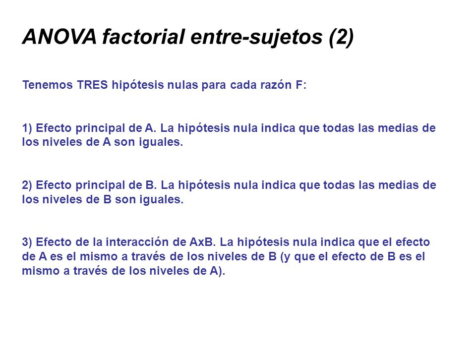 ANOVA factorial entre-sujetos (2)