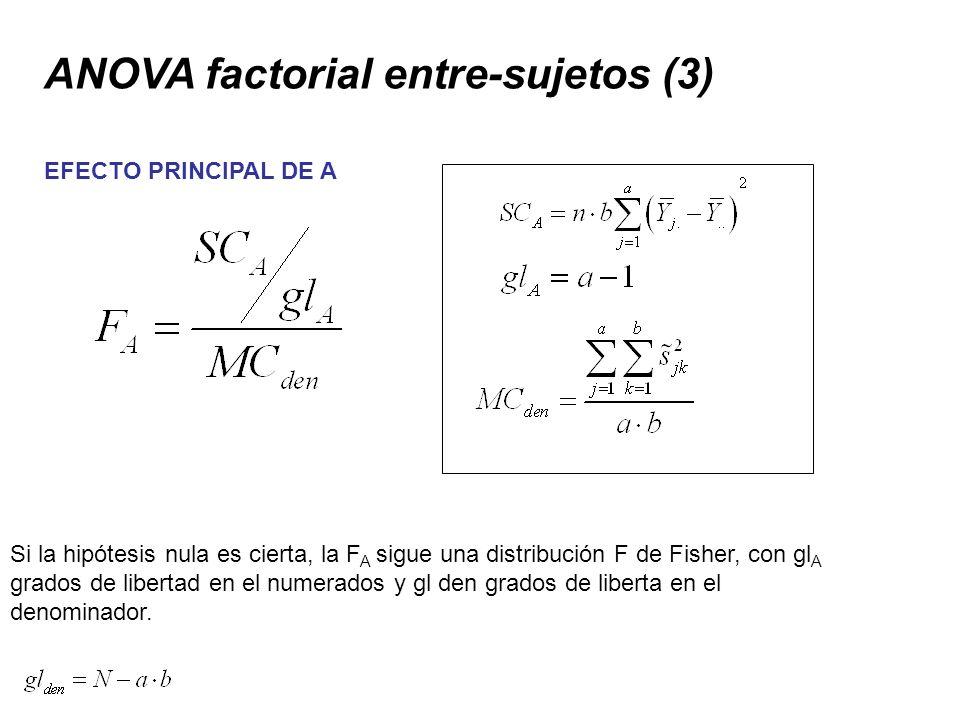 ANOVA factorial entre-sujetos (3)