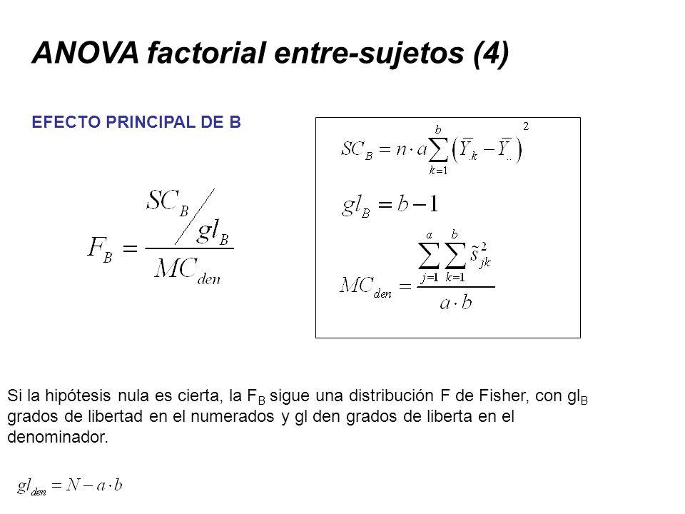 ANOVA factorial entre-sujetos (4)