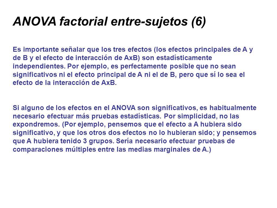 ANOVA factorial entre-sujetos (6)