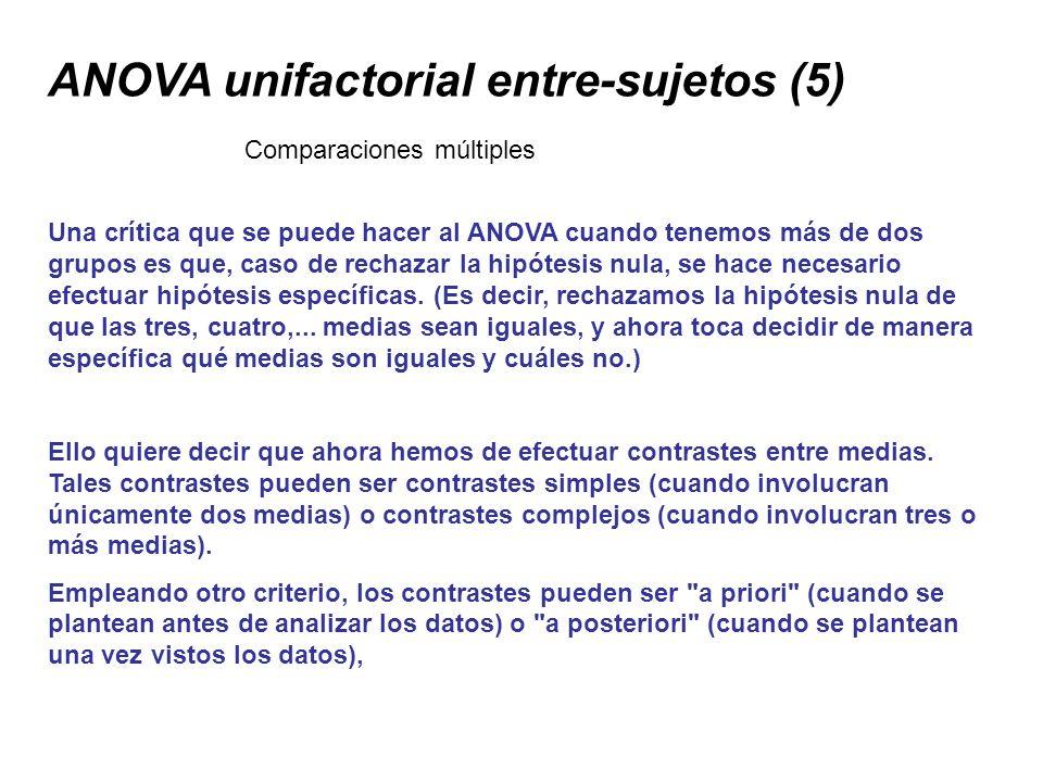 ANOVA unifactorial entre-sujetos (5)