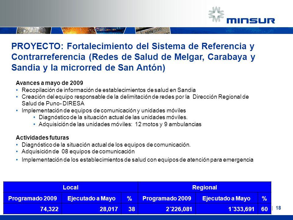 PROYECTO: Fortalecimiento del Sistema de Referencia y Contrarreferencia (Redes de Salud de Melgar, Carabaya y Sandia y la microrred de San Antón)