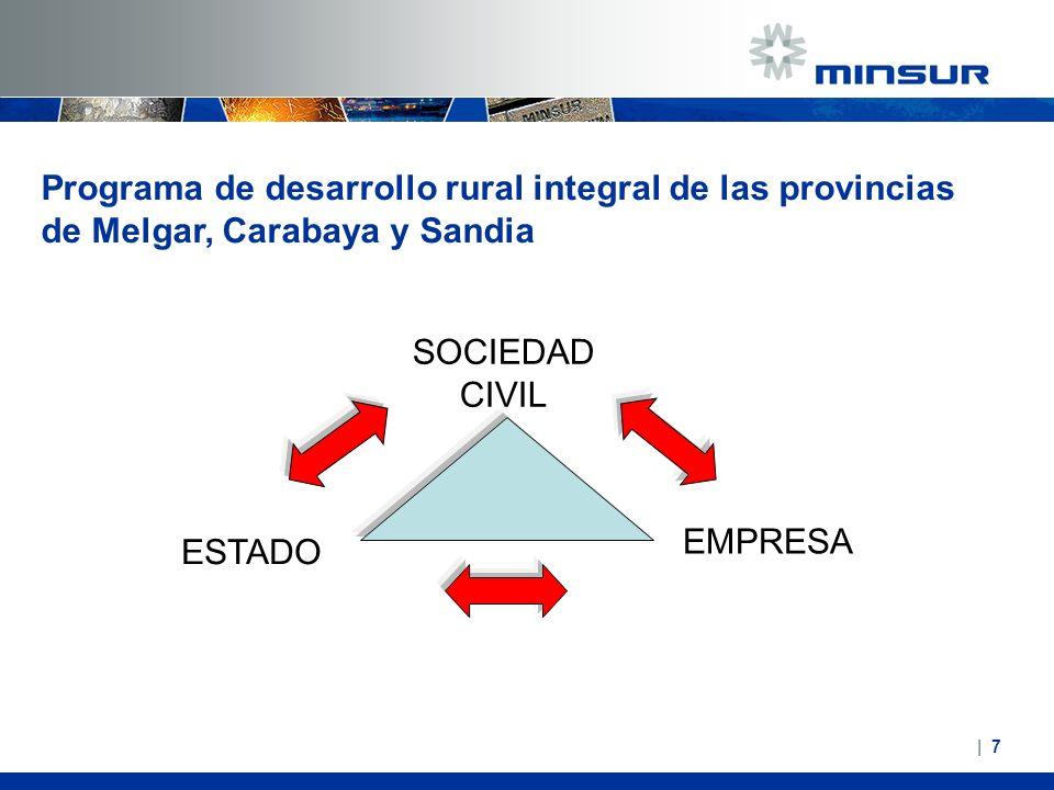 Programa de desarrollo rural integral de las provincias de Melgar, Carabaya y Sandia