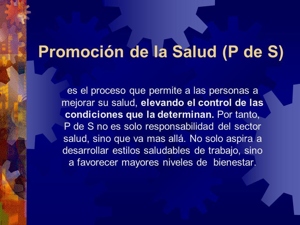 Promoción de la Salud (P de S)