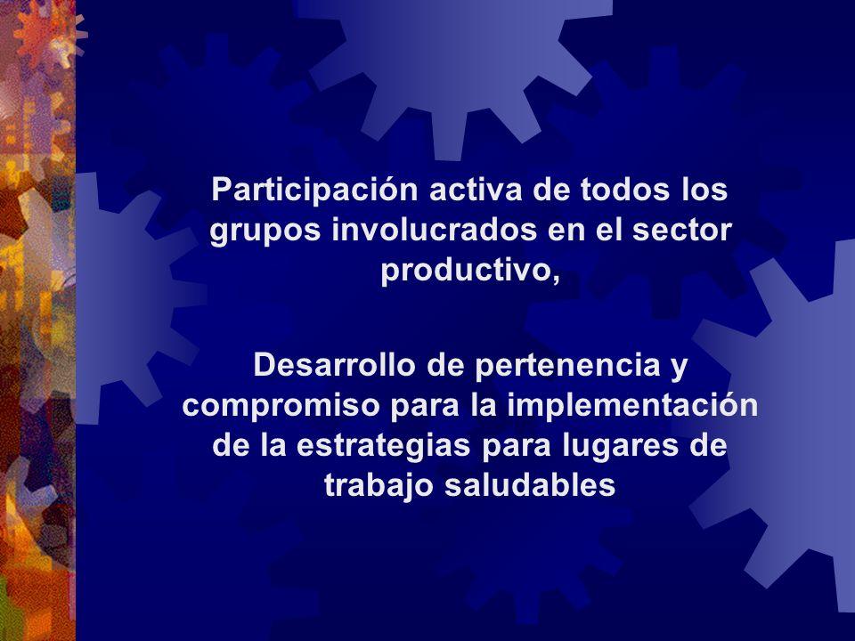 Participación activa de todos los grupos involucrados en el sector productivo,