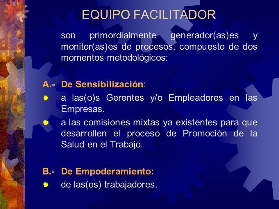 EQUIPO FACILITADOR son primordialmente generador(as)es y monitor(as)es de procesos, compuesto de dos momentos metodológicos: