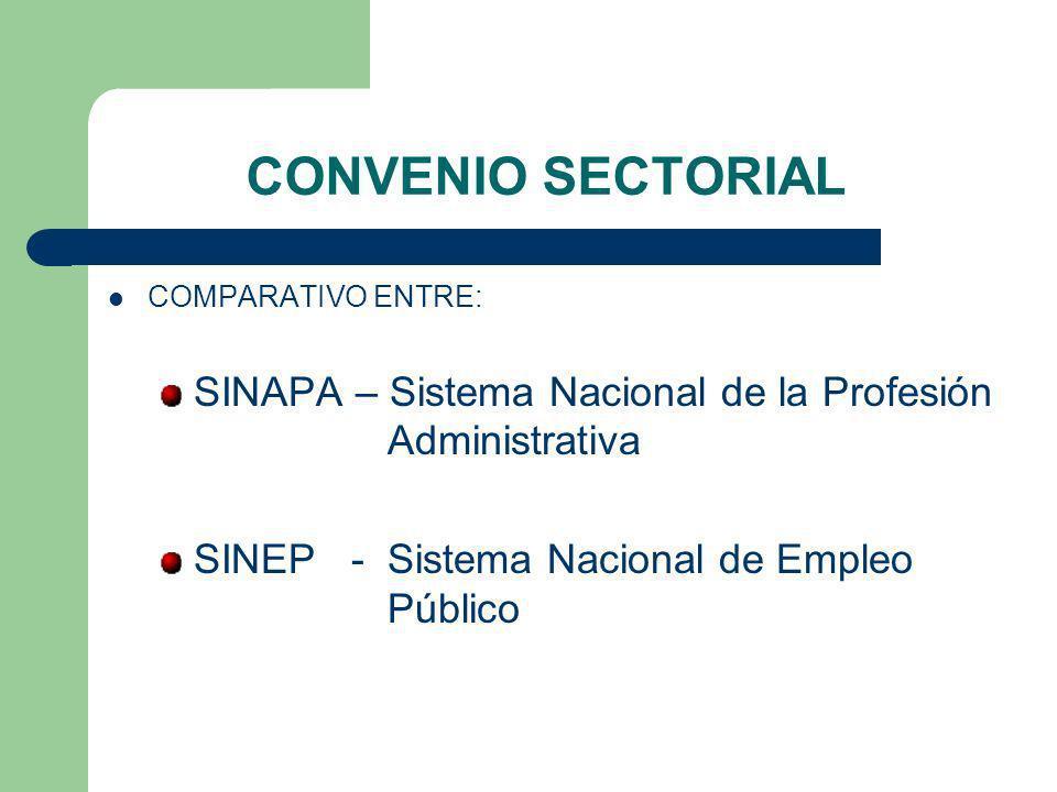 CONVENIO SECTORIAL COMPARATIVO ENTRE: SINAPA – Sistema Nacional de la Profesión Administrativa.