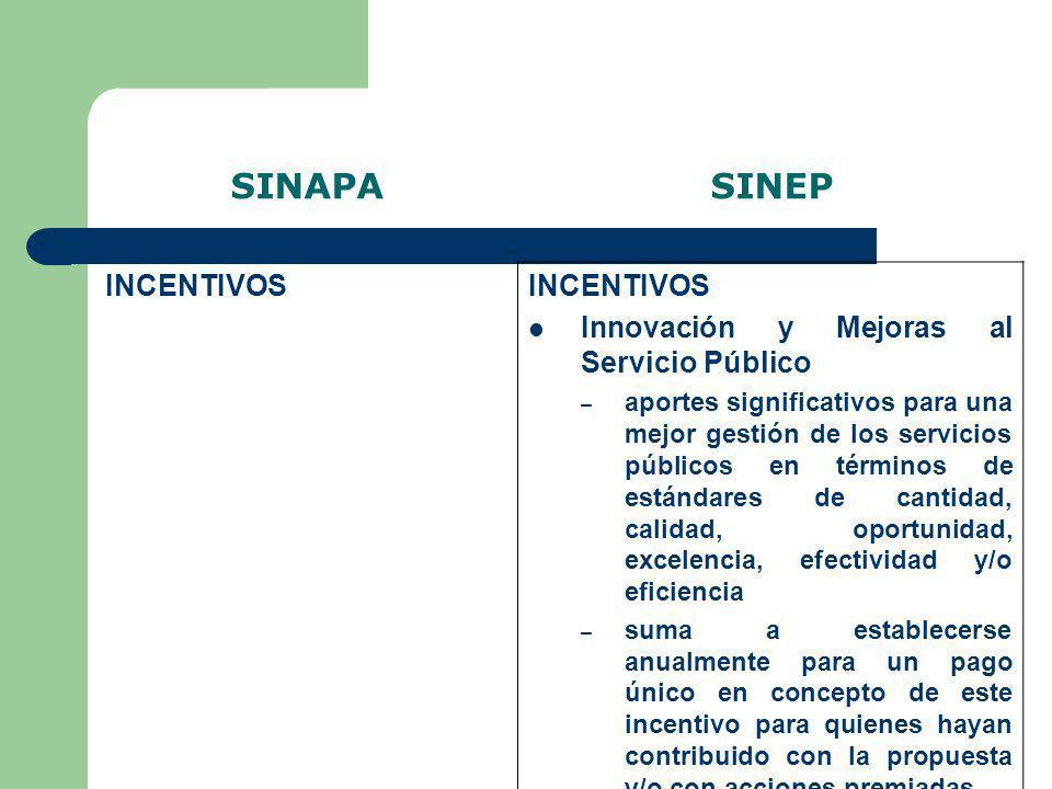 SINAPA SINEP INCENTIVOS Innovación y Mejoras al Servicio Público