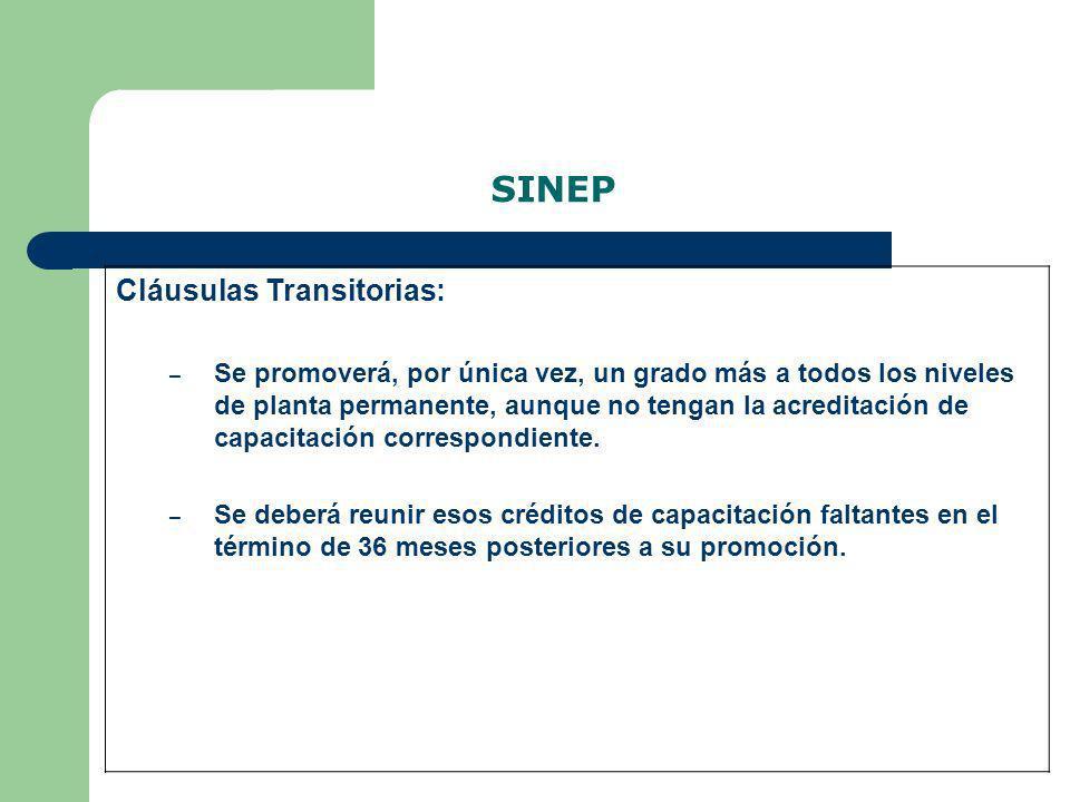 SINEP Cláusulas Transitorias: