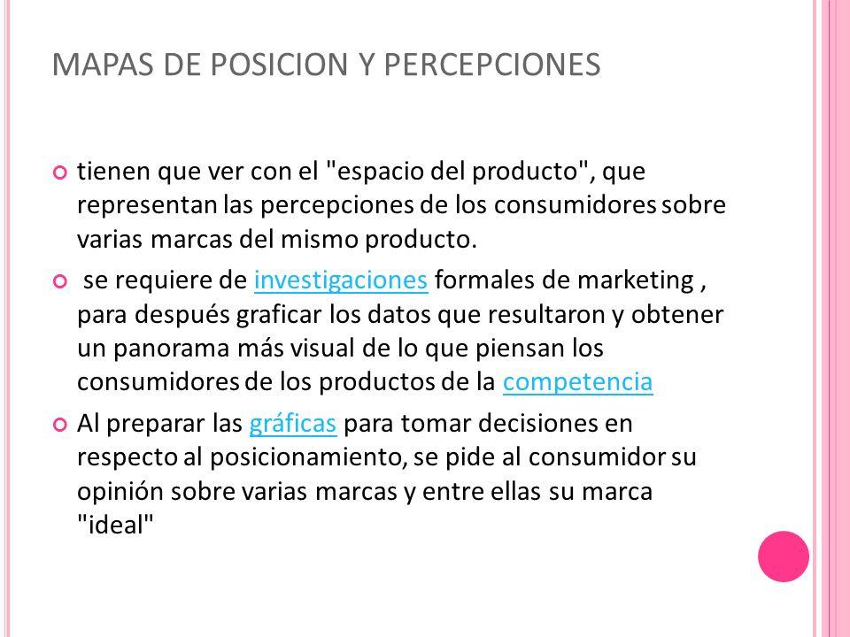 MAPAS DE POSICION Y PERCEPCIONES