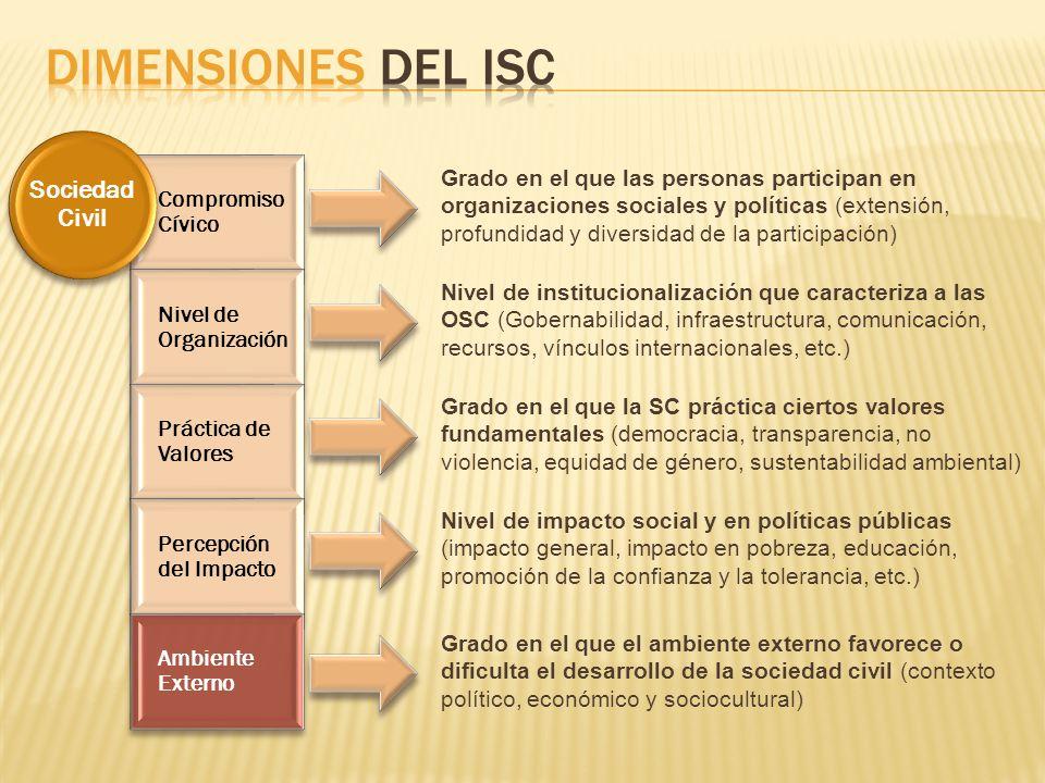 DIMENSIONES DEL ISC Sociedad Civil