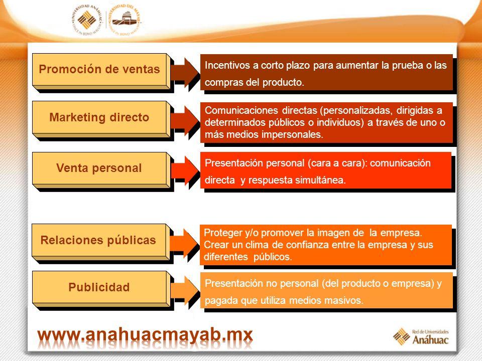 Promoción de ventas Marketing directo Venta personal
