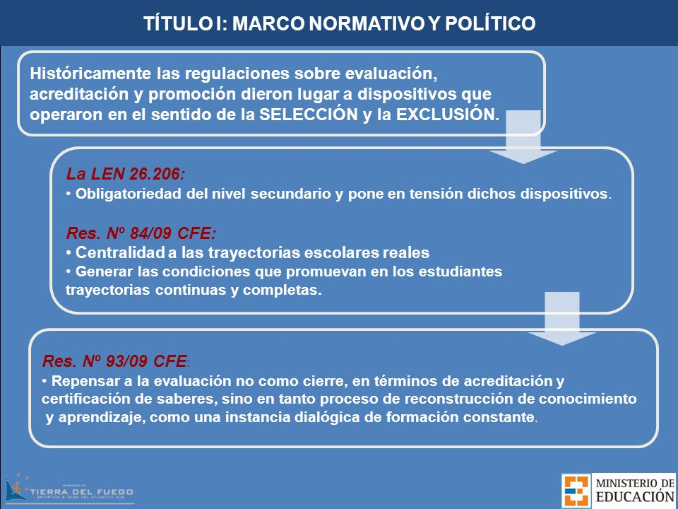 TÍTULO I: MARCO NORMATIVO Y POLÍTICO