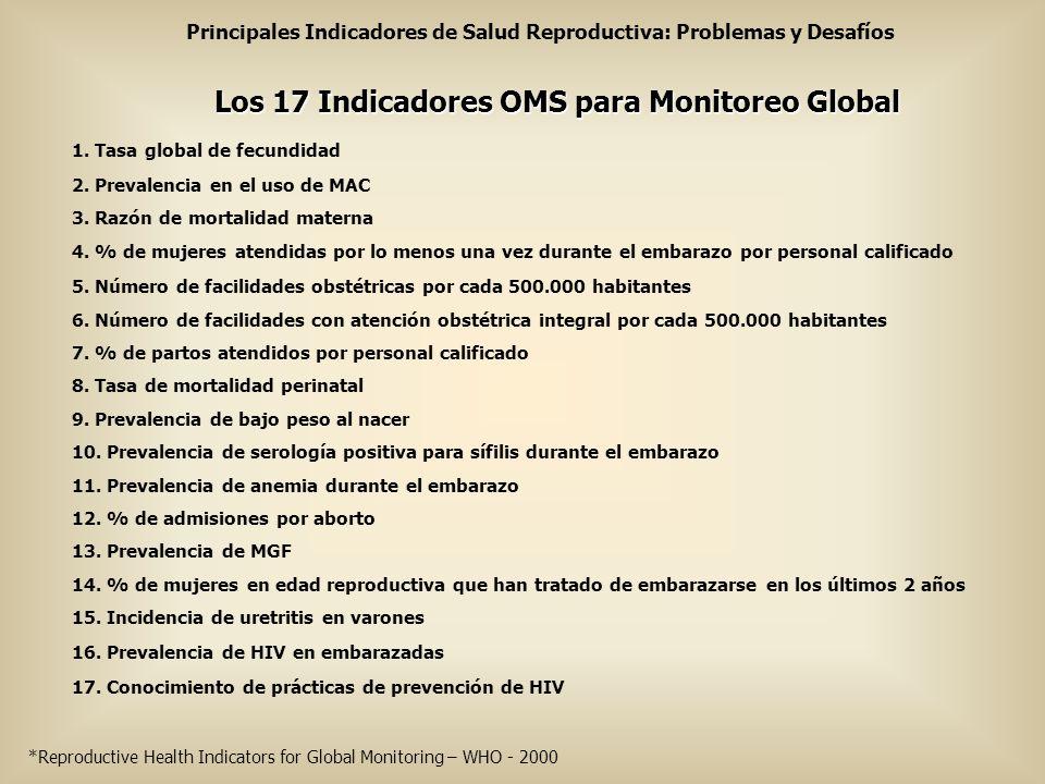 Los 17 Indicadores OMS para Monitoreo Global