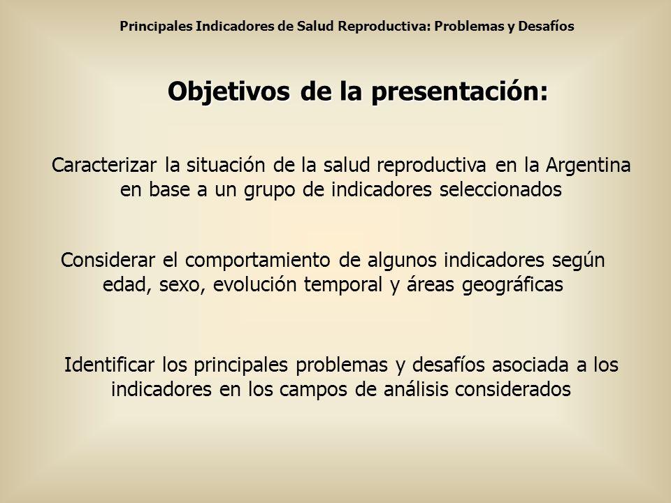 Objetivos de la presentación: