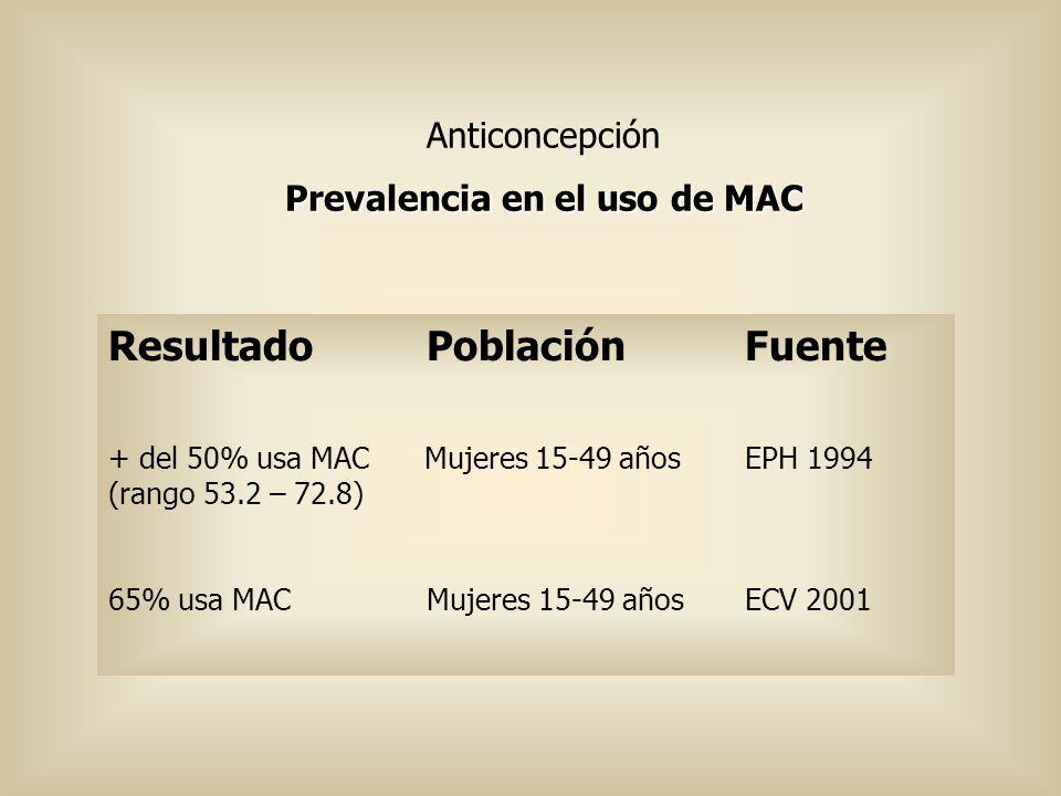 Prevalencia en el uso de MAC