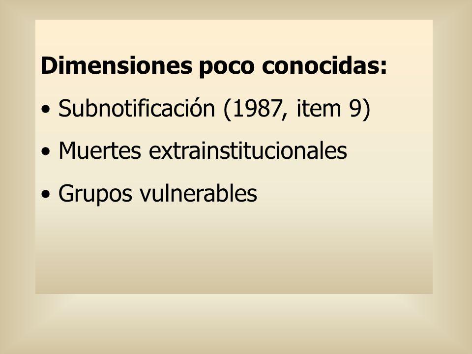 Dimensiones poco conocidas: Subnotificación (1987, item 9)