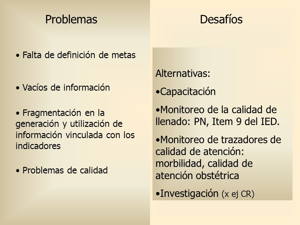 Problemas Desafíos Alternativas: