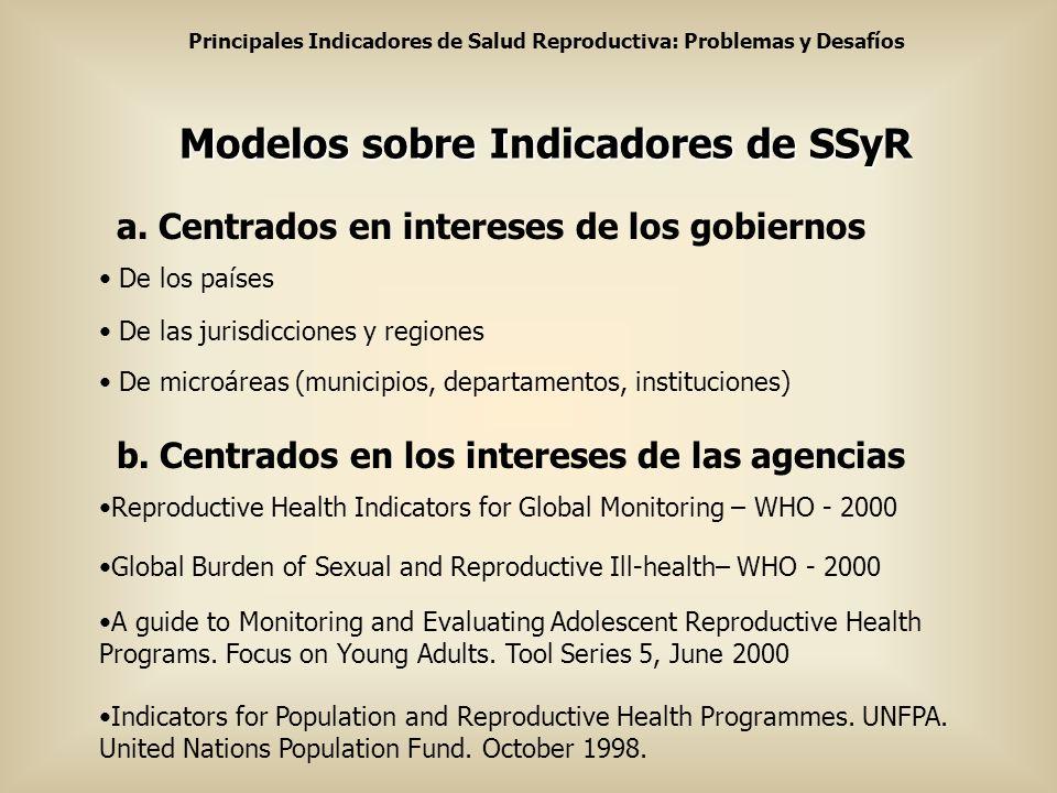 Modelos sobre Indicadores de SSyR