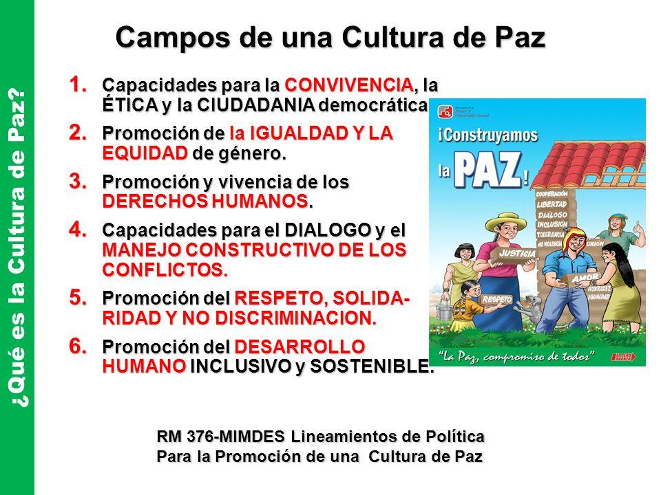 Campos de una Cultura de Paz
