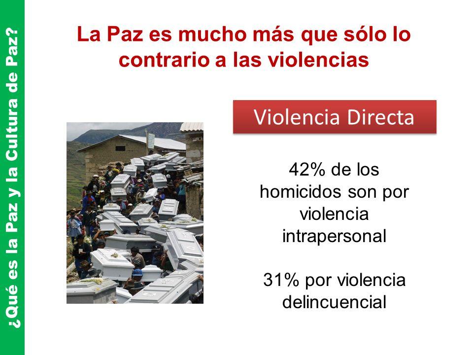 La Paz es mucho más que sólo lo contrario a las violencias