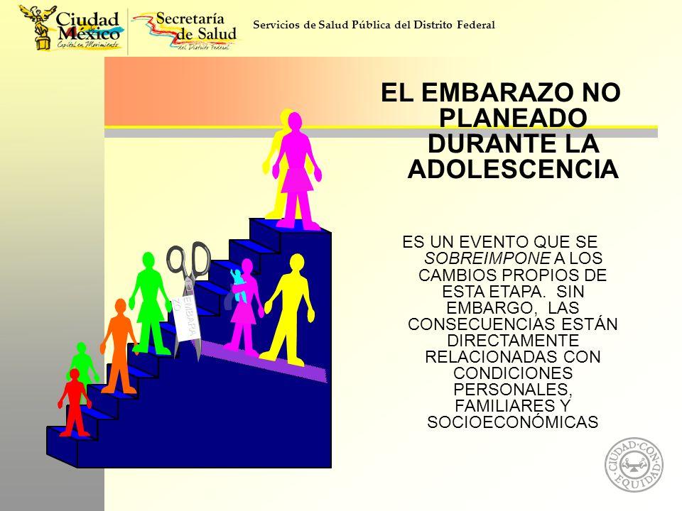 EL EMBARAZO NO PLANEADO DURANTE LA ADOLESCENCIA