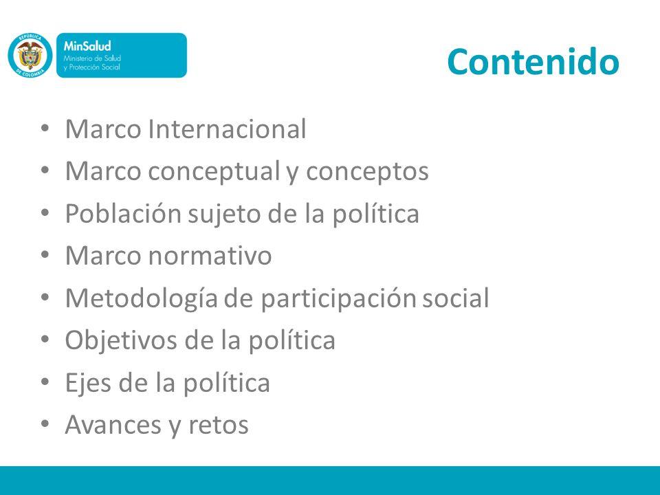 Contenido Marco Internacional Marco conceptual y conceptos